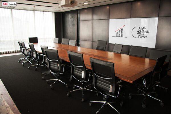 Magnetiline klaastahvel Premium SUPERWHITE koosolek