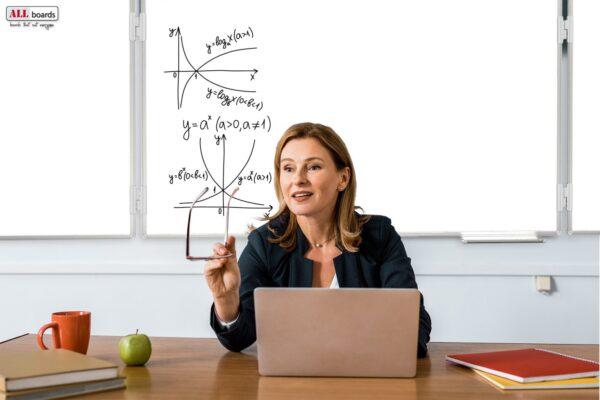 Valge kolmeosaline magnettahvel tarvikute koosolekuruum
